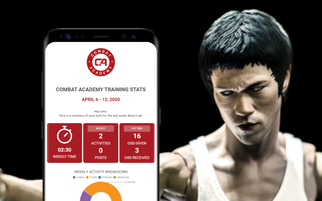 Combat Academy Newsletter: Introducing weekly and monthly stats emails.